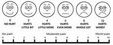 Doctor Smiley Face Chart Omg Why The User Experience For An Ehr Is Everything