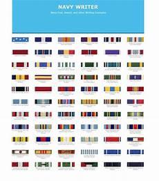 Army Ribbons Chart Navy Ribbon Chart Jpg Jpeg Image 1008 215 1152 Pixels
