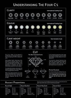 Rough Diamond Grading Chart Diamond Grading Chart 007 06 Gemstone Cutting