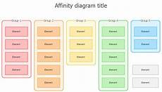 affinity diagram templates find word templates