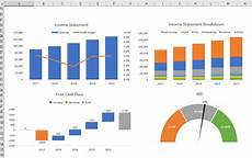 Excel Charts Samples Advanced Excel Training Formulas Functions Charts Cfi