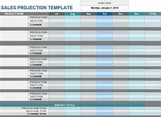 Sales Projections How To Use A Sales Projection Template For Your Business