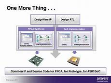 Asic And Fpga Design Notes How Can We Keep Our Fpgas From Falling Into The