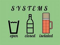 Closed System Environmental Systems Amp Societies Open Closed And