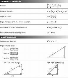 Staar Geometry Formula Chart Staar Reference Chart Geometry Fresh 24 Sample Geometry