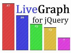 Animated Bar Chart Jquery Dynamic Amp Animated Jquery Bar Charts Plugin Livegraph
