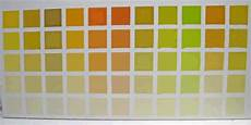 B And Q Paint Colour Chart Painting And Colour The Supreme Paint Company