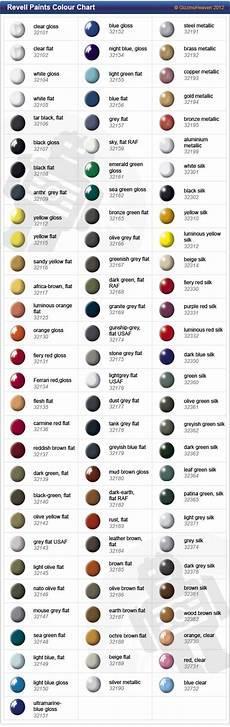 Revell Paint Chart Revell 14ml Enamel Model Paints Select Your Pack Size