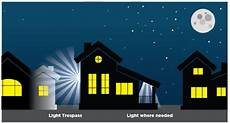 Light Trespass When You Have A Problem With Your Neighbor S Lighting