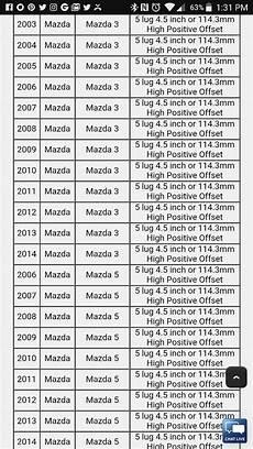 Lug Pattern Chart Mazda Bolt Pattern Reference Chart Mazda Bolt Pattern