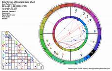 Solar Chart Vs Natal Chart Sidereal Astrology Charts Mastering The Zodiac