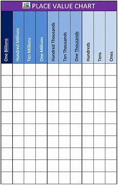 The Chart Place Value Charts