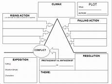 Plot Diagrams Ms Carroll S Reading And Writing Class Setting Plot And