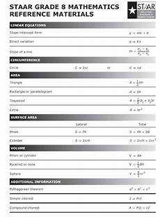 Staar Geometry Formula Chart Formula Chart Mr Fischer S 8th Grade Math