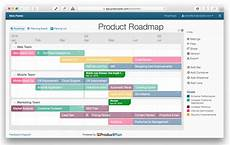 Roadmap Project How To Create A Product Roadmap For Your Software