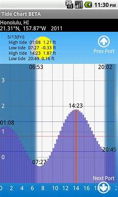 Tide Chart Application Tide Chart Free For Android Free Download And Software