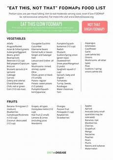 low fodmap diet the d i y beginner s guide plus pdfs