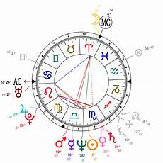 Bill Gates Astro Chart Astrology Bill Gates Date Of Birth 1955 10 28