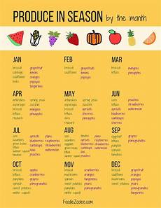 Vegetable Season Chart Uk Produce In Season By The Month Meal Planner Template