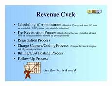 Revenue Cycle Management Flow Chart Pdf Revenue Cycle Training
