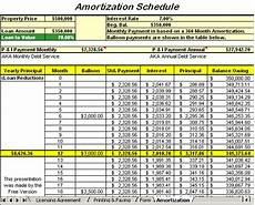 Amortization Schedule With Balloon Payment Loan Amortization Schedule Balloon Payment