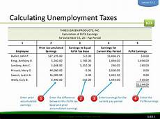 How To Calculate Payroll Taxes Journalizing Employer Payroll Taxes