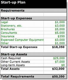 Start Up Costs For A Business Essential Tips For Getting Your Business Off The Ground