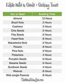 Soak And Sprout Chart 3 Tips For Eating Raw Nuts Soaking Nuts Chart