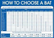Youth Bat Size And Weight Chart Baseball Bat Sizing Guide