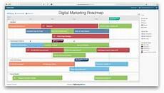 Program Roadmap Template Three Example Marketing Roadmaps