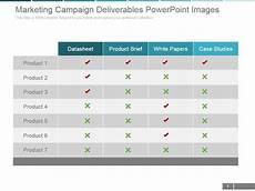 Marketing Deliverables Marketing Campaign Deliverables Powerpoint Images