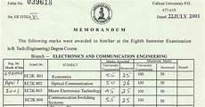 Fake Course Certificate Fake Certificate Racket In Kerala
