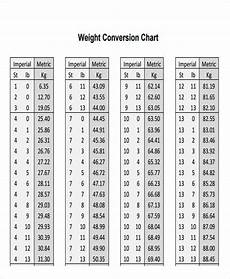 Grain Weight Conversion Chart Free 40 Chart Templates In Pdf Excel Ms Word