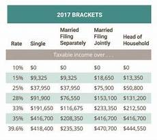 2014 Tax Brackets Chart What Are The Tax Brackets H Amp R Block