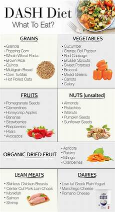 dash diet a lifelong healthy plan our family s