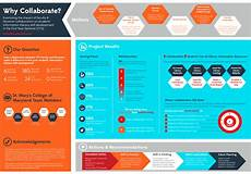 Research Poster Template Free June 2014 Librarian Design Share