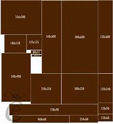 Banner Size Chart Standard Banner Sizes Iab Ad Unit Guidelines South