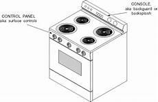 Kitchen Electric Range Parts General Electric Jbp76gs2ww