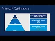 Microsoft Cerificate Microsoft Certification Path Mcsa To Mcse Youtube