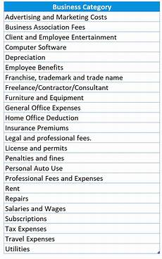 Office Expense Categories Business Expense Tracker 187 Exceltemplate Net