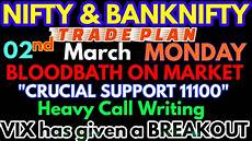 Nifty Option Premium Chart Bank Nifty Amp Nifty Tomorrow 02nd March 2020 Daily Chart