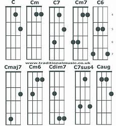 5 String Banjo Chord Chart Pdf Chord Charts For 5 String Banjo C Tuning Chords C
