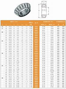 Pedestal Bearing Size Chart Tapered Roller Bearings Size Chart Amulette