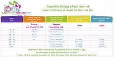 Ibuprofen Pediatric Dosing Chart Ibuprofen Dosage Chart Jonesboro Pediatric Clinic Ar