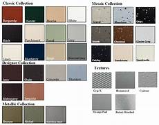 Partition Chart Bp Color Chart