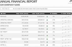 Finacial Report Annual Financial Report