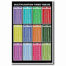 Multiplication Chart 1 36 Amazon Com Pyramid America Multiplication Times Tables