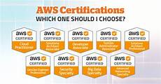 Best Certifications To Get Amazon Web Services Training And Certification Aws Vs