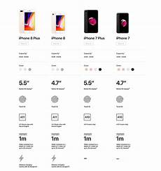 Iphone 8 And Iphone X Comparison Chart Iphone X Comparison Iphone 8 Plus Comparison Iphone 8