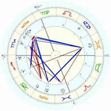Biel Natal Chart Biel Horoscope For Birth Date 3 March 1982 Born
